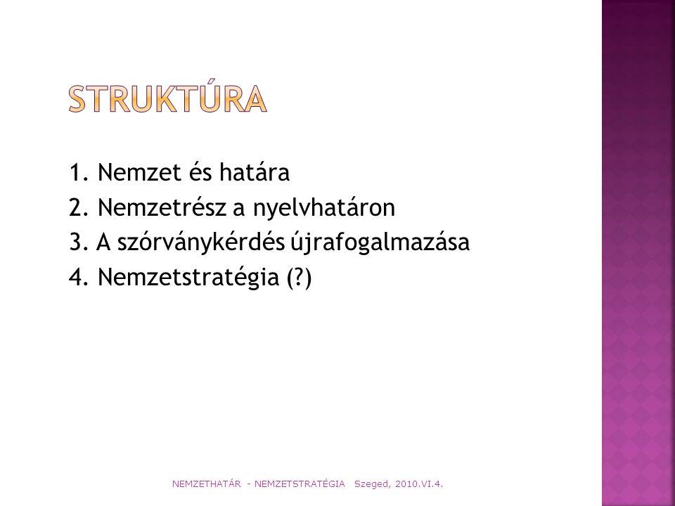  Szimbólumok és/vagy értékek  közösségiség, labilis csoporttudat  a probléma forrása: a kor, az egyén helyzete  Intézmények és szükségletek  az identitás építése, tartalmak  korlátok és felelősség  Szórvány és intézmény  helyi erőforrások  a demokrácia mint keret NEMZETHATÁR - NEMZETSTRATÉGIA Szeged, 2010.VI.4.