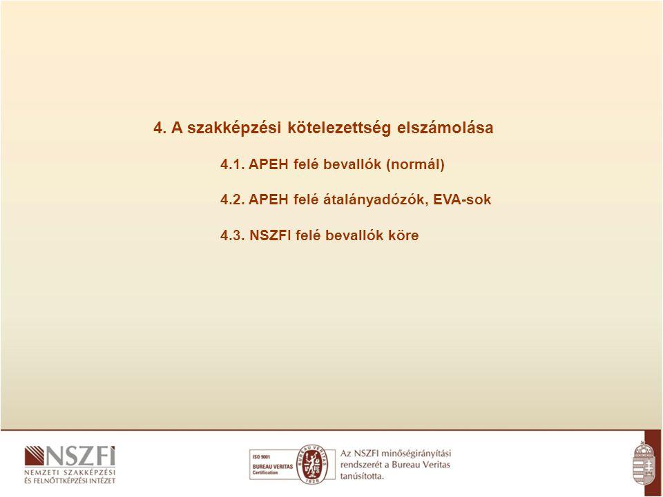 4.A szakképzési kötelezettség elszámolása 4.1. APEH felé bevallók (normál) 4.2.