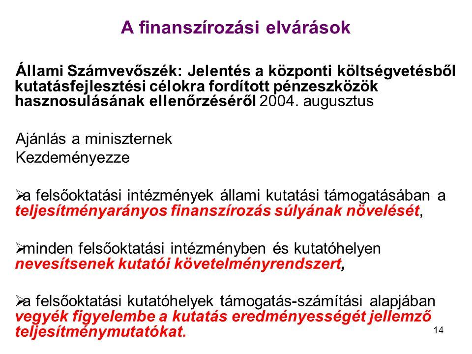 14 A finanszírozási elvárások Állami Számvevőszék: Jelentés a központi költségvetésből kutatásfejlesztési célokra fordított pénzeszközök hasznosulásának ellenőrzéséről 2004.