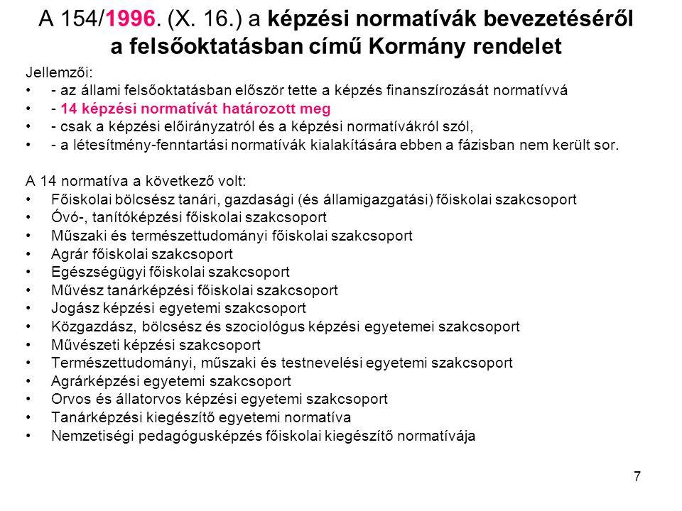 7 A 154/1996. (X.