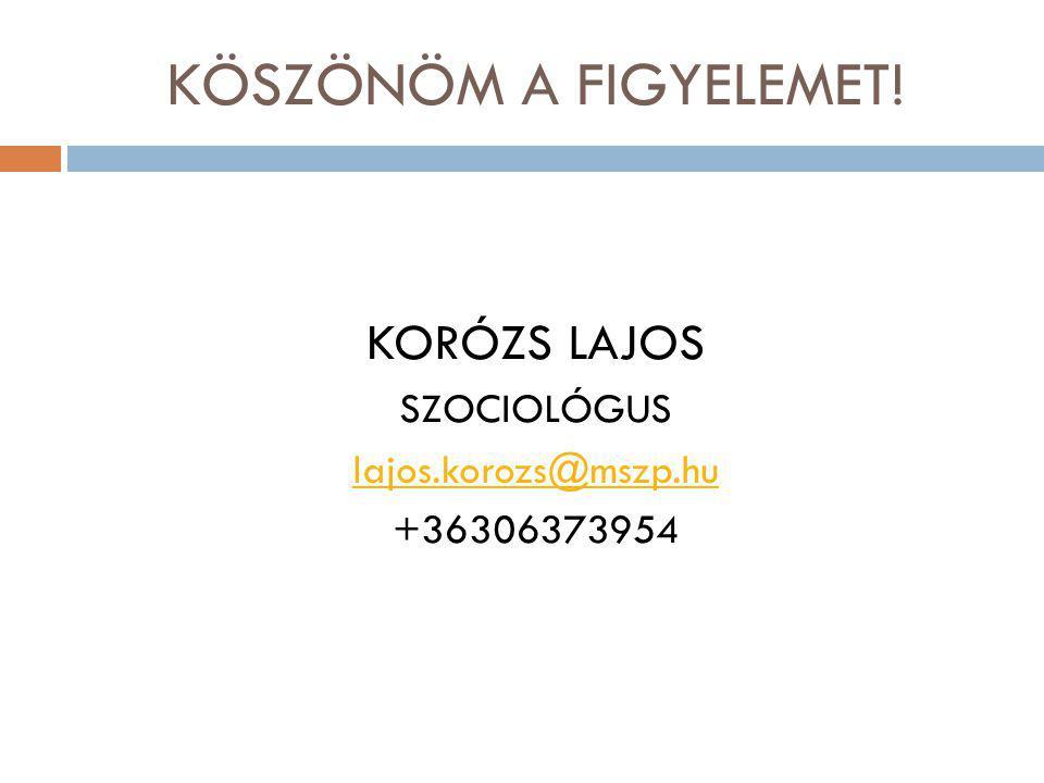 KÖSZÖNÖM A FIGYELEMET! KORÓZS LAJOS SZOCIOLÓGUS lajos.korozs@mszp.hu +36306373954