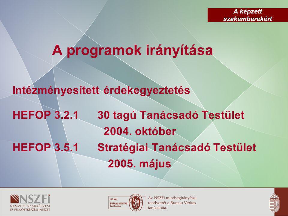 A képzett szakemberekért A programok irányítása Intézményesített érdekegyeztetés HEFOP 3.2.130 tagú Tanácsadó Testület 2004.