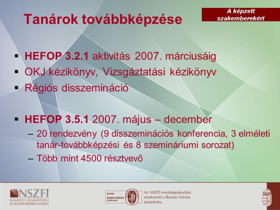A képzett szakemberekért Tanárok továbbképzése  HEFOP 3.2.1 aktivitás 2007.