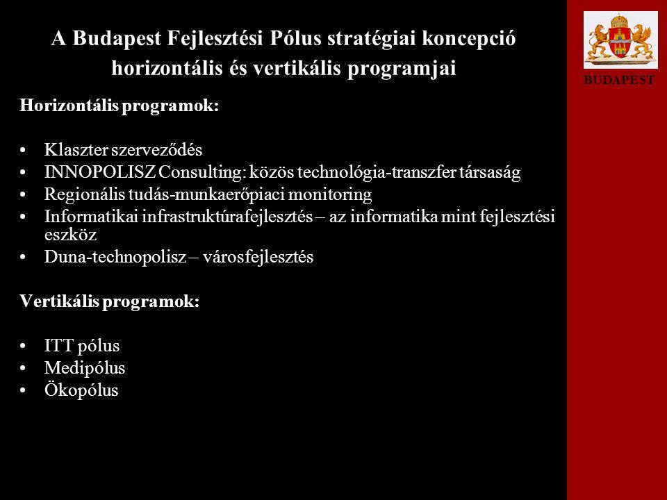 BUDAPEST A Budapest Fejlesztési Pólus stratégiai koncepció horizontális és vertikális programjai Horizontális programok: •Klaszter szerveződés •INNOPOLISZ Consulting: közös technológia-transzfer társaság •Regionális tudás-munkaerőpiaci monitoring •Informatikai infrastruktúrafejlesztés – az informatika mint fejlesztési eszköz •Duna-technopolisz – városfejlesztés Vertikális programok: •ITT pólus •Medipólus •Ökopólus