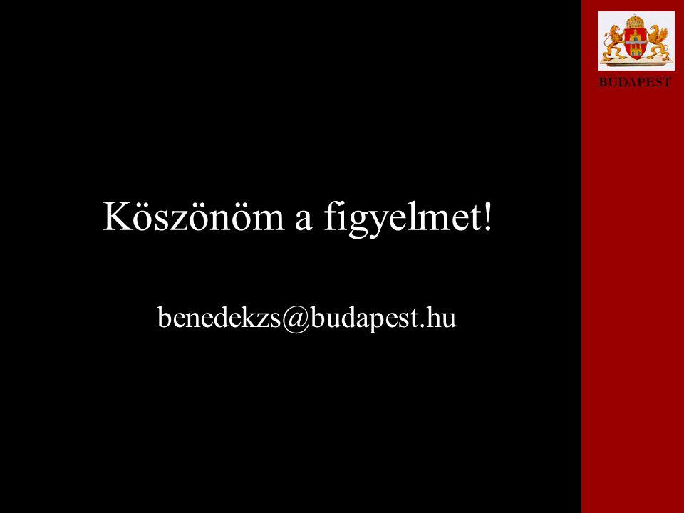 Köszönöm a figyelmet! benedekzs@budapest.hu