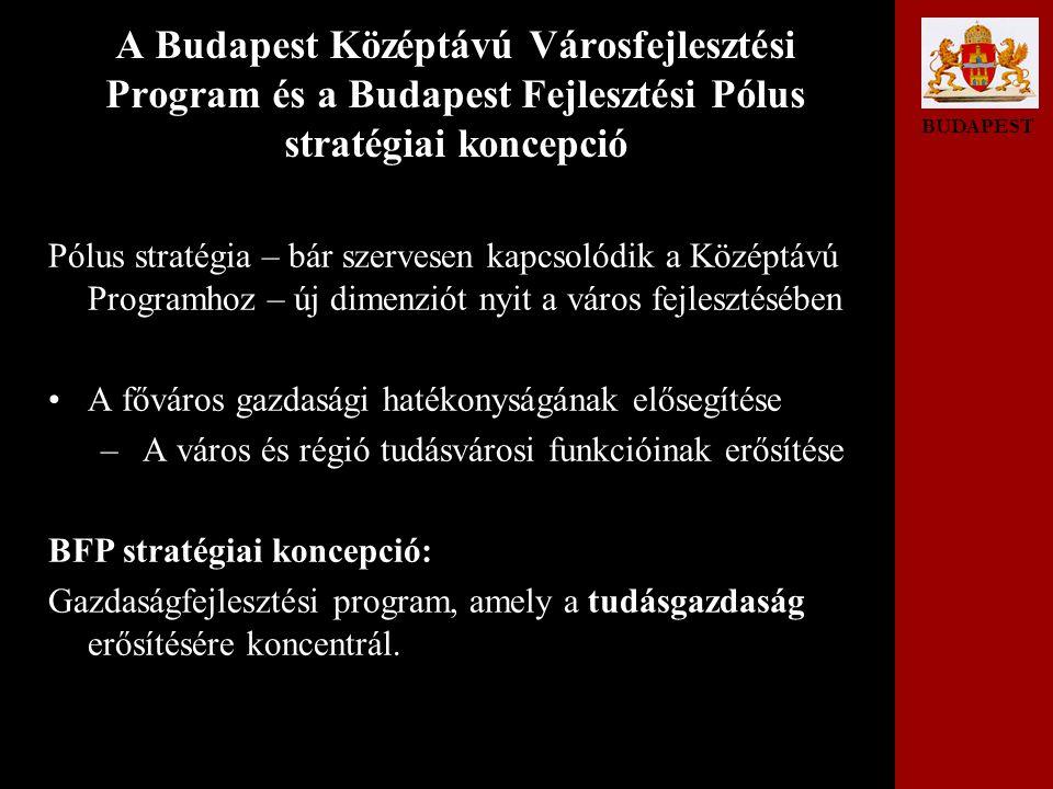 BUDAPEST A Budapest Középtávú Városfejlesztési Program és a Budapest Fejlesztési Pólus stratégiai koncepció Pólus stratégia – bár szervesen kapcsolódik a Középtávú Programhoz – új dimenziót nyit a város fejlesztésében •A főváros gazdasági hatékonyságának elősegítése – A város és régió tudásvárosi funkcióinak erősítése BFP stratégiai koncepció: Gazdaságfejlesztési program, amely a tudásgazdaság erősítésére koncentrál.