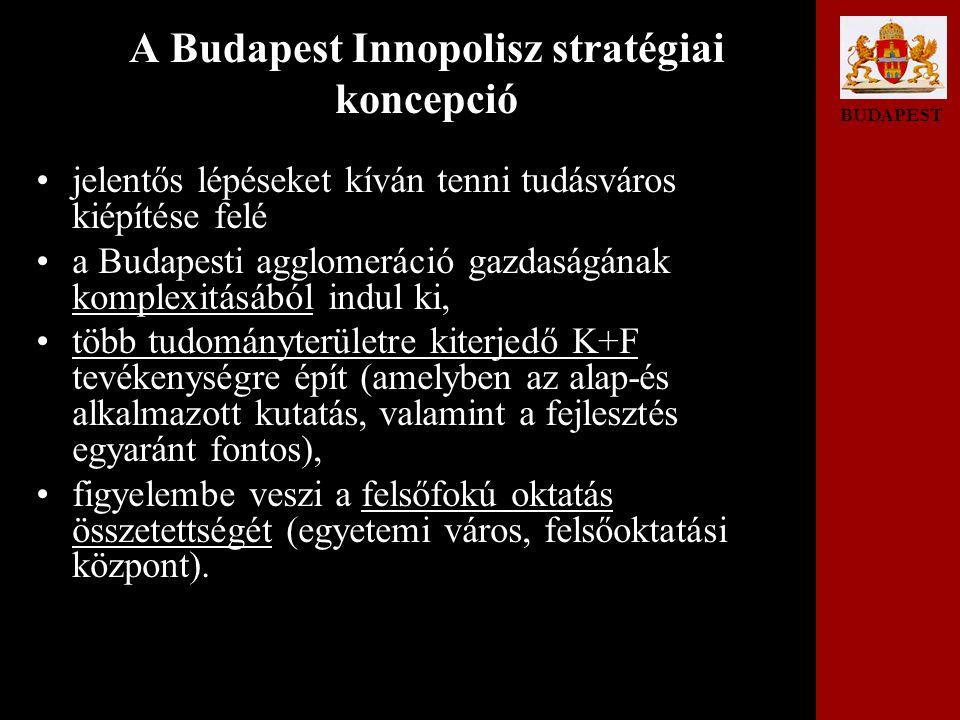 BUDAPEST A Budapest Innopolisz stratégiai koncepció •jelentős lépéseket kíván tenni tudásváros kiépítése felé •a Budapesti agglomeráció gazdaságának komplexitásából indul ki, •több tudományterületre kiterjedő K+F tevékenységre épít (amelyben az alap-és alkalmazott kutatás, valamint a fejlesztés egyaránt fontos), •figyelembe veszi a felsőfokú oktatás összetettségét (egyetemi város, felsőoktatási központ).
