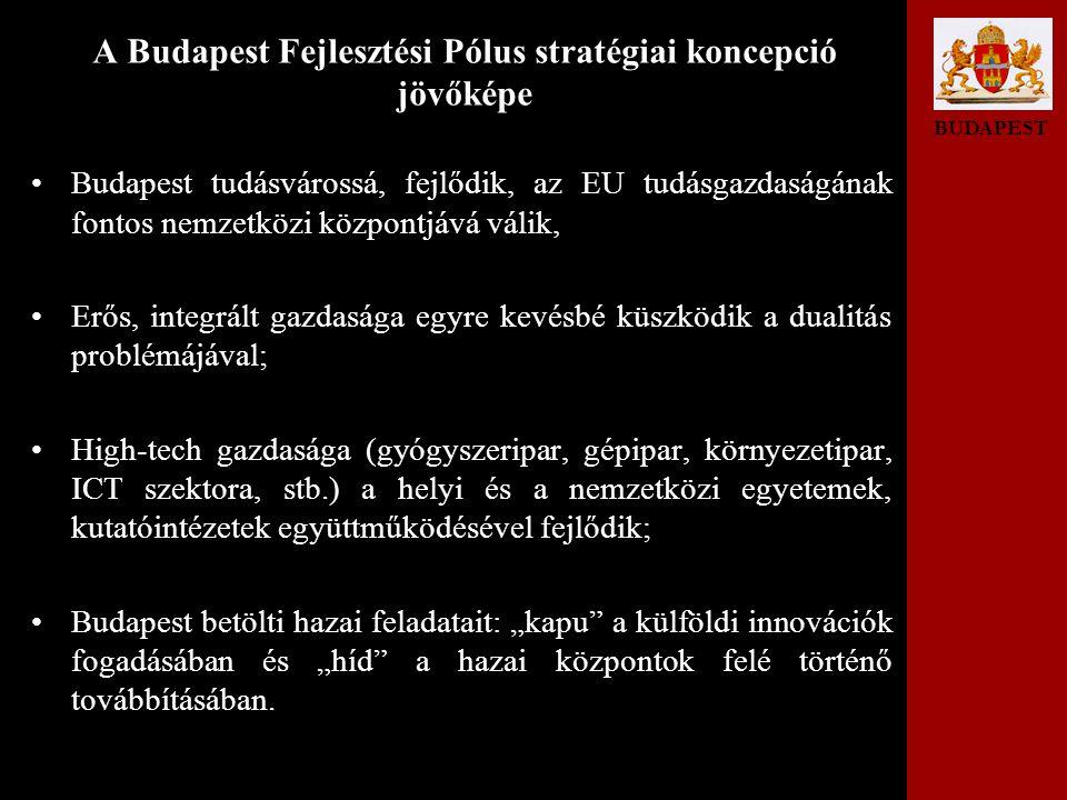 """BUDAPEST A Budapest Fejlesztési Pólus stratégiai koncepció jövőképe •Budapest tudásvárossá, fejlődik, az EU tudásgazdaságának fontos nemzetközi központjává válik, •Erős, integrált gazdasága egyre kevésbé küszködik a dualitás problémájával; •High-tech gazdasága (gyógyszeripar, gépipar, környezetipar, ICT szektora, stb.) a helyi és a nemzetközi egyetemek, kutatóintézetek együttműködésével fejlődik; •Budapest betölti hazai feladatait: """"kapu a külföldi innovációk fogadásában és """"híd a hazai központok felé történő továbbításában."""
