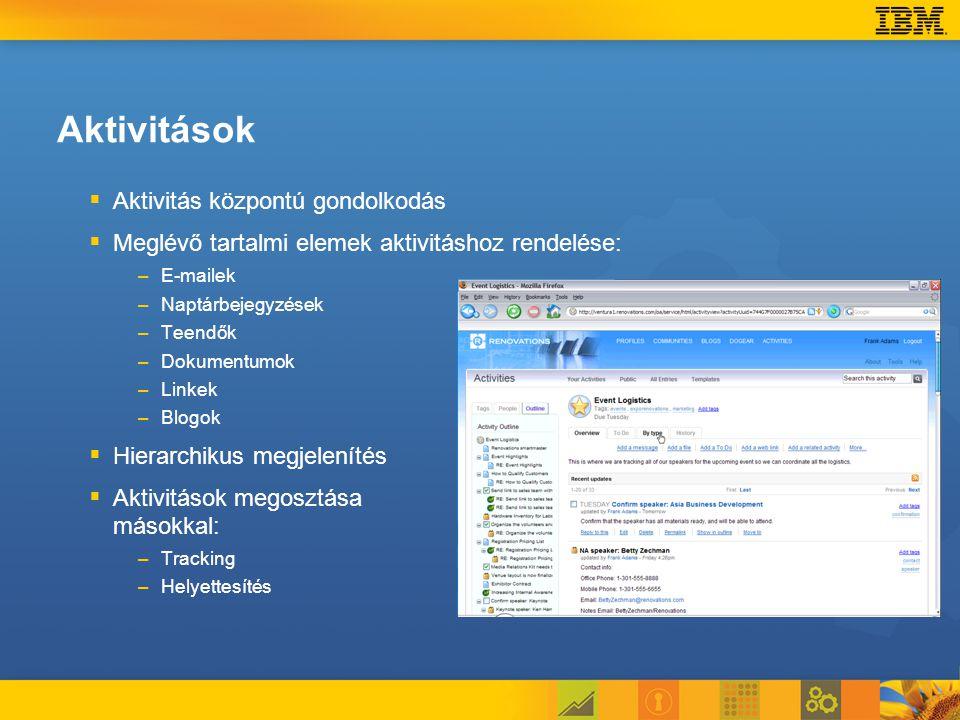 Aktivitások   Aktivitás központú gondolkodás   Meglévő tartalmi elemek aktivitáshoz rendelése: – –E-mailek – –Naptárbejegyzések – –Teendők – –Dokumentumok – –Linkek – –Blogok   Hierarchikus megjelenítés   Aktivitások megosztása másokkal: – –Tracking – –Helyettesítés