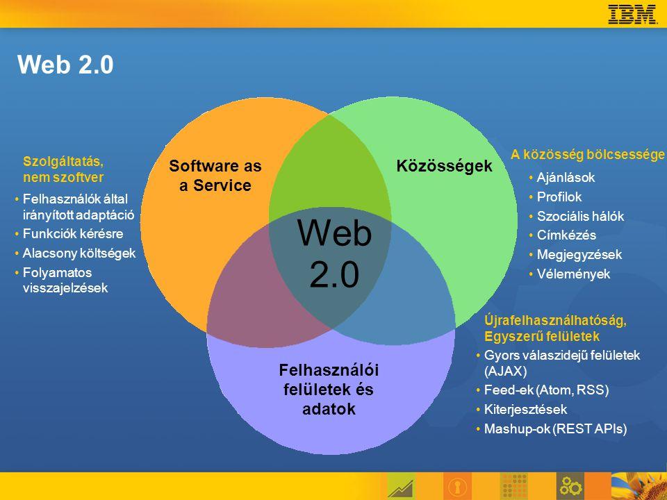 • Felhasználók által irányított adaptáció • Funkciók kérésre • Alacsony költségek • Folyamatos visszajelzések Software as a Service Szolgáltatás, nem szoftver Közösségek • Ajánlások • Profilok • Szociális hálók • Címkézés • Megjegyzések • Vélemények A közösség bölcsessége Web 2.0 Felhasználói felületek és adatok • Gyors válaszidejű felületek (AJAX) • Feed-ek (Atom, RSS) • Kiterjesztések • Mashup-ok (REST APIs) Újrafelhasználhatóság, Egyszerű felületek Web 2.0