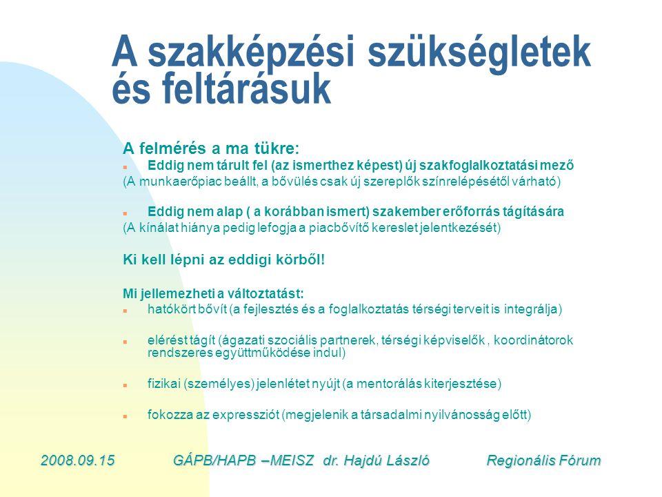 2008.09.15GÁPB/HAPB –MEISZ dr.