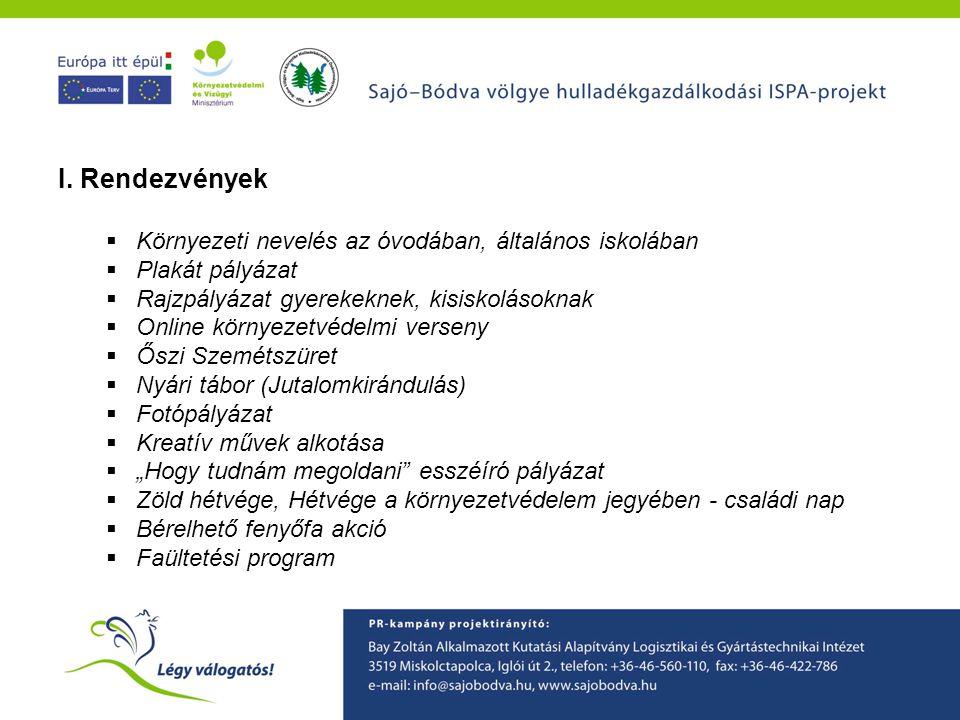 A Sajó-Bódva ISPA projekt környezetvédelmi tudatformáló programjainak ismertetése I. Rendezvények  Környezeti nevelés az óvodában, általános iskolába