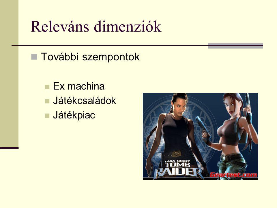 Releváns dimenziók  További szempontok  Ex machina  Játékcsaládok  Játékpiac