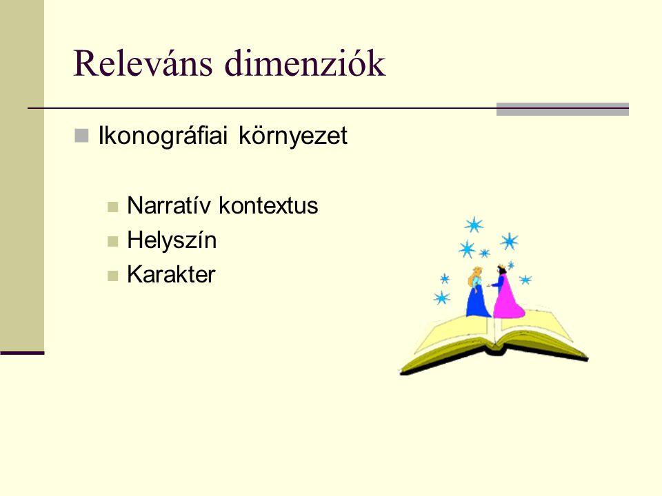 Releváns dimenziók  Ikonográfiai környezet  Narratív kontextus  Helyszín  Karakter