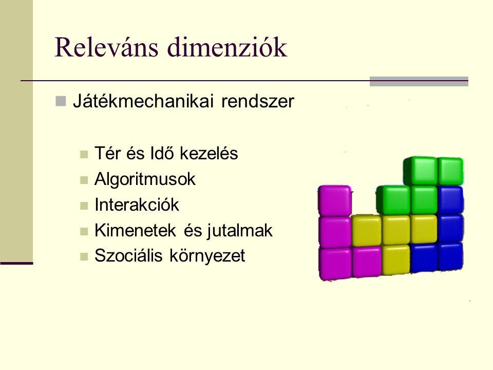 Releváns dimenziók  Játékmechanikai rendszer  Tér és Idő kezelés  Algoritmusok  Interakciók  Kimenetek és jutalmak  Szociális környezet