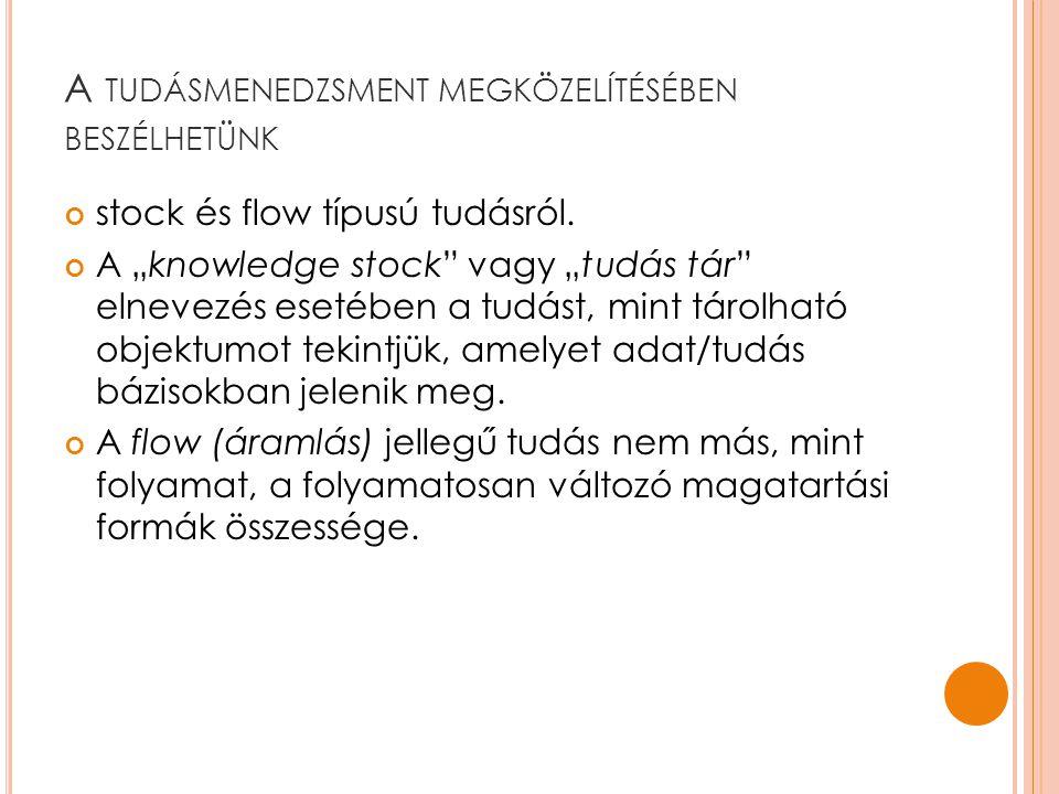 """A TUDÁSMENEDZSMENT MEGKÖZELÍTÉSÉBEN BESZÉLHETÜNK stock és flow típusú tudásról. A """"knowledge stock"""" vagy """"tudás tár"""" elnevezés esetében a tudást, mint"""