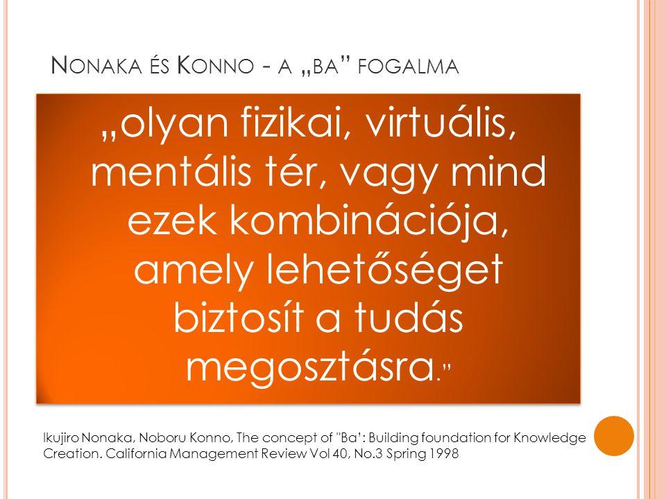 """N ONAKA ÉS K ONNO - A """" BA """" FOGALMA """"olyan fizikai, virtuális, mentális tér, vagy mind ezek kombinációja, amely lehetőséget biztosít a tudás megosztá"""