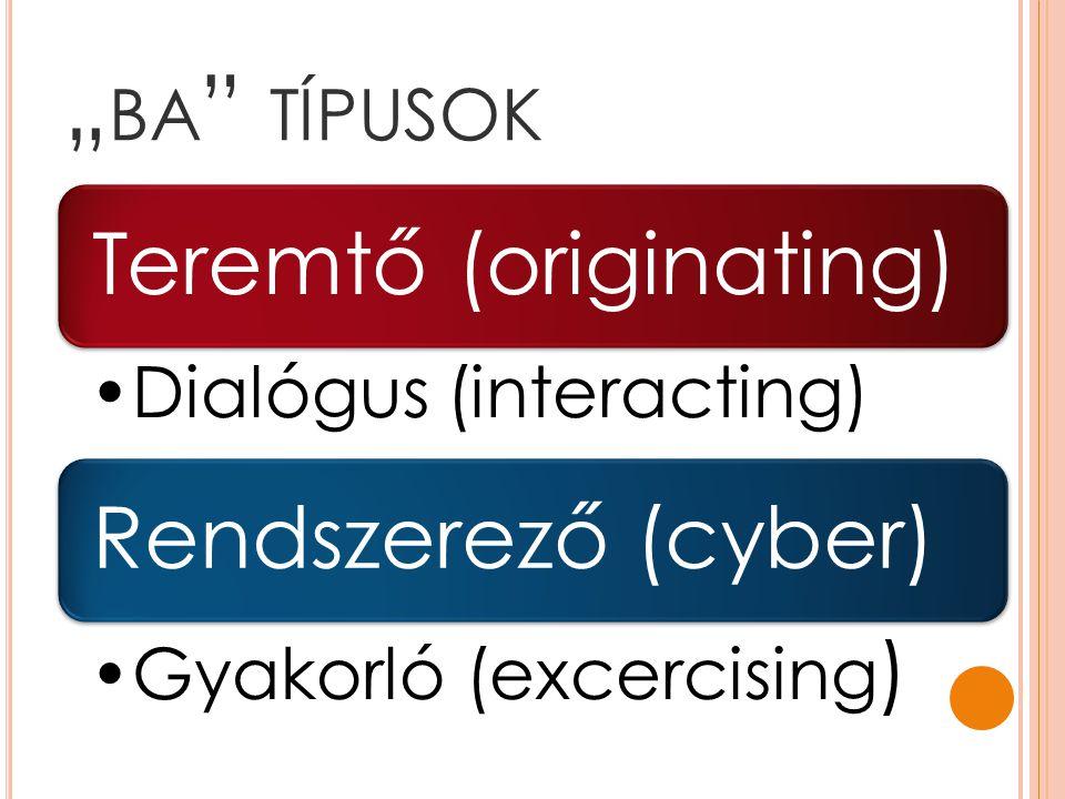 """"""" BA """" TÍPUSOK Teremtő (originating) •Dialógus (interacting) Rendszerező (cyber) •Gyakorló (excercising )"""