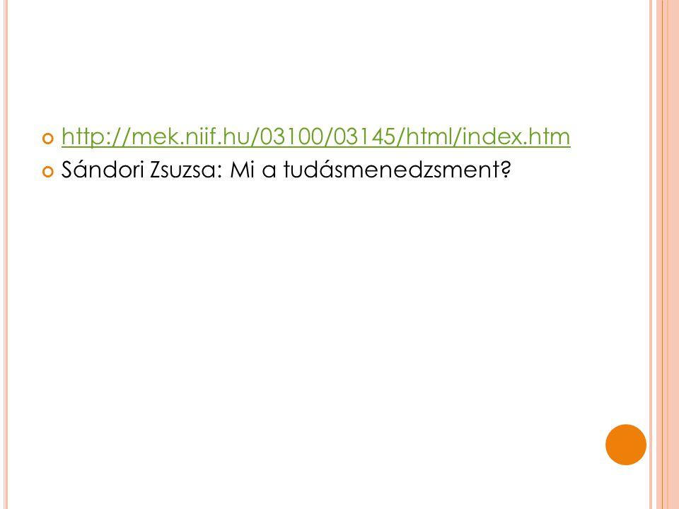 http://mek.niif.hu/03100/03145/html/index.htm Sándori Zsuzsa: Mi a tudásmenedzsment?