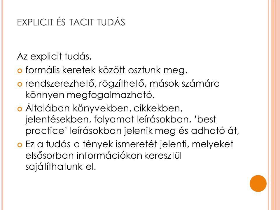 """"""" BA TÍPUSOK Teremtő (originating) •Dialógus (interacting) Rendszerező (cyber) •Gyakorló (excercising )"""