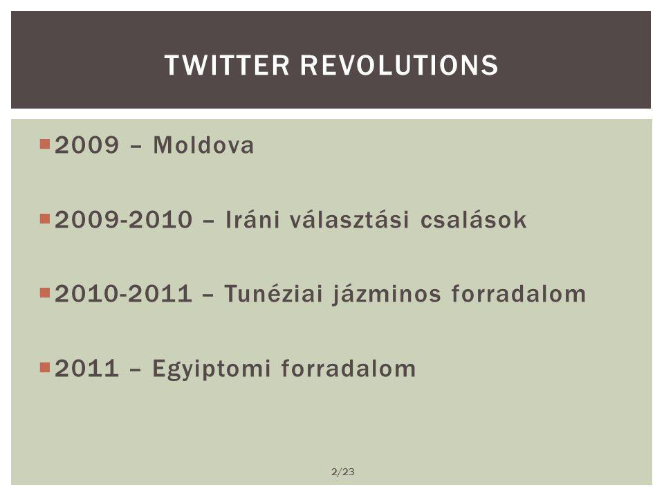  2009 – Moldova  2009-2010 – Iráni választási csalások  2010-2011 – Tunéziai jázminos forradalom  2011 – Egyiptomi forradalom TWITTER REVOLUTIONS 2/23