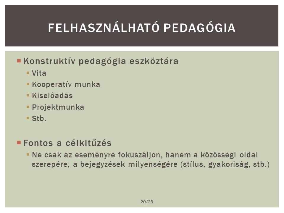  Konstruktív pedagógia eszköztára  Vita  Kooperatív munka  Kiselőadás  Projektmunka  Stb.