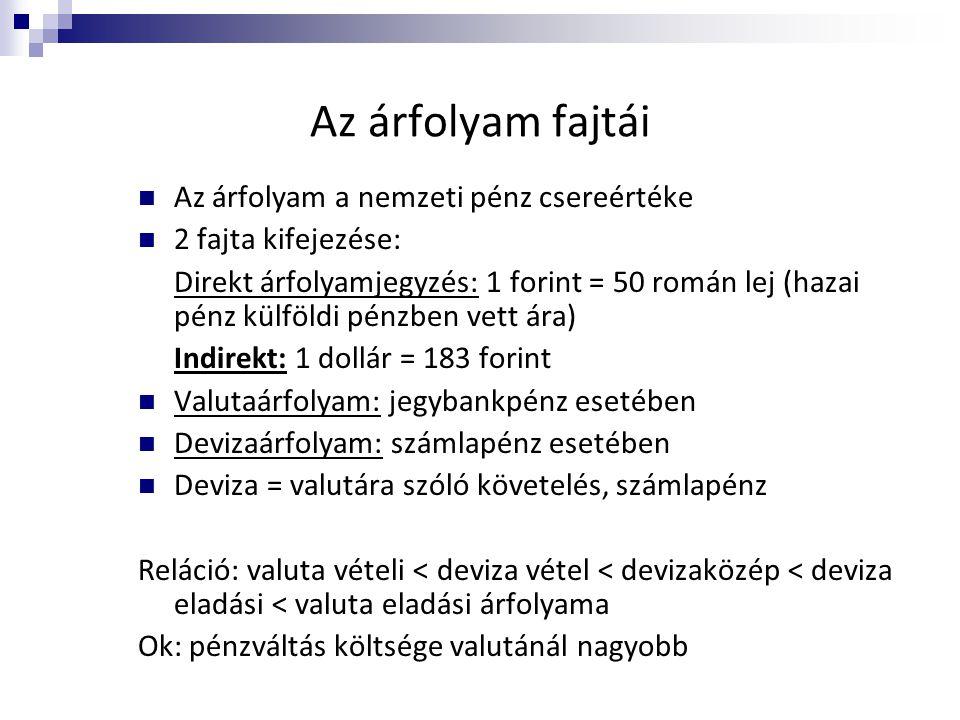 Az árfolyam fajtái  Az árfolyam a nemzeti pénz csereértéke  2 fajta kifejezése: Direkt árfolyamjegyzés: 1 forint = 50 román lej (hazai pénz külföldi