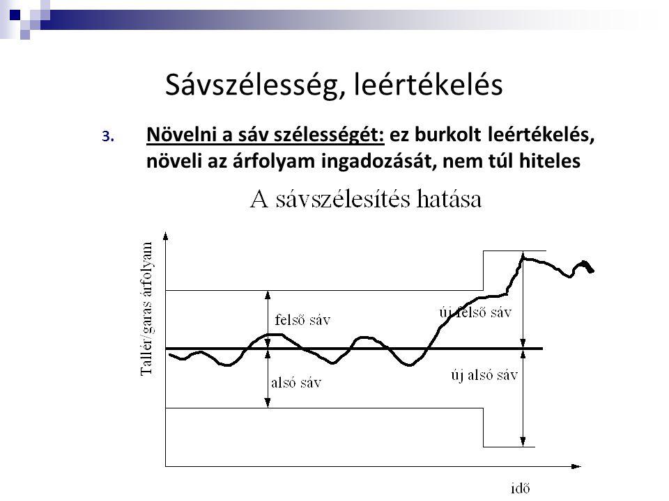 Sávszélesség, leértékelés 3. Növelni a sáv szélességét: ez burkolt leértékelés, növeli az árfolyam ingadozását, nem túl hiteles