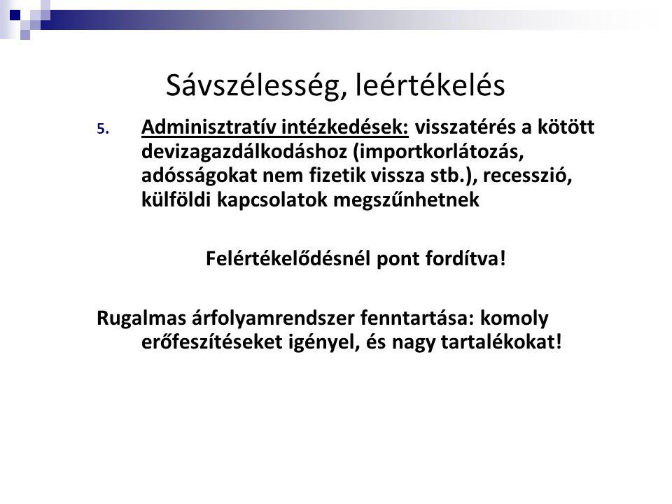 Sávszélesség, leértékelés 5. Adminisztratív intézkedések: visszatérés a kötött devizagazdálkodáshoz (importkorlátozás, adósságokat nem fizetik vissza