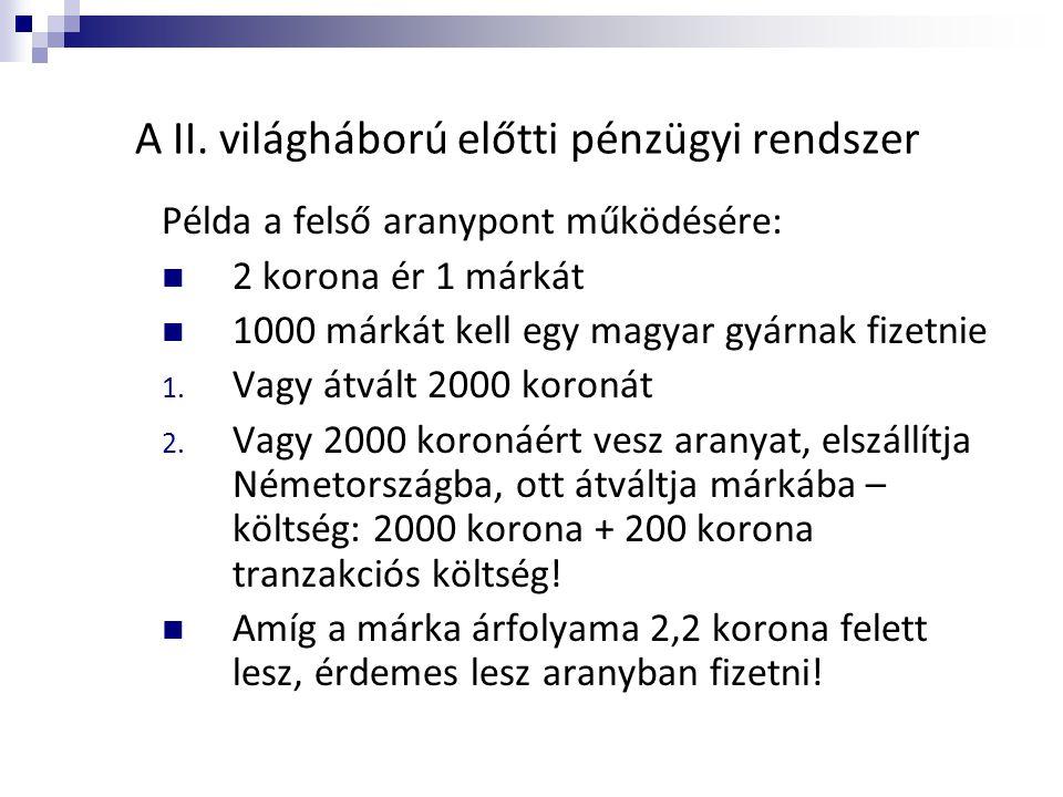 A II. világháború előtti pénzügyi rendszer Példa a felső aranypont működésére:  2 korona ér 1 márkát  1000 márkát kell egy magyar gyárnak fizetnie 1