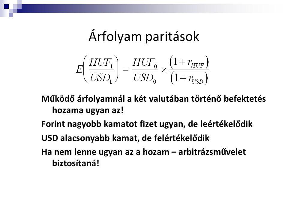 Árfolyam paritások Működő árfolyamnál a két valutában történő befektetés hozama ugyan az! Forint nagyobb kamatot fizet ugyan, de leértékelődik USD ala
