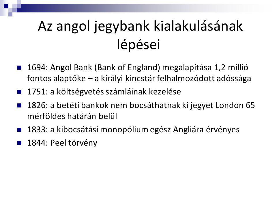 Az angol jegybank kialakulásának lépései  1694: Angol Bank (Bank of England) megalapítása 1,2 millió fontos alaptőke – a királyi kincstár felhalmozód