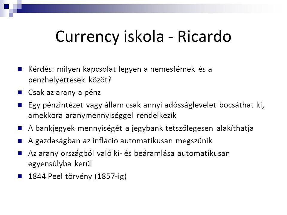 Currency iskola - Ricardo  Kérdés: milyen kapcsolat legyen a nemesfémek és a pénzhelyettesek közöt?  Csak az arany a pénz  Egy pénzintézet vagy áll