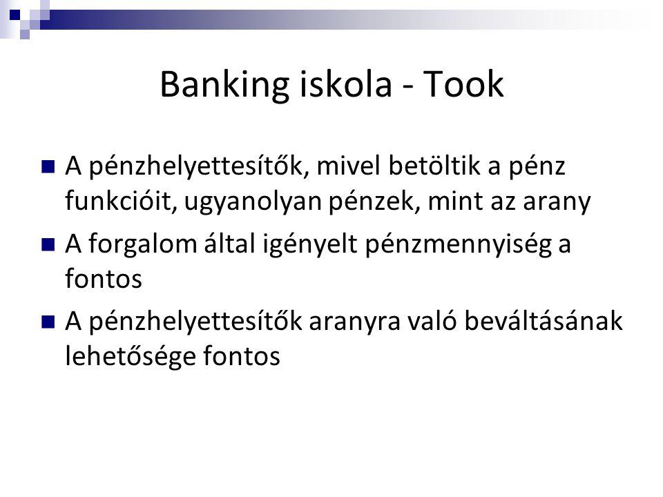 Banking iskola - Took  A pénzhelyettesítők, mivel betöltik a pénz funkcióit, ugyanolyan pénzek, mint az arany  A forgalom által igényelt pénzmennyis