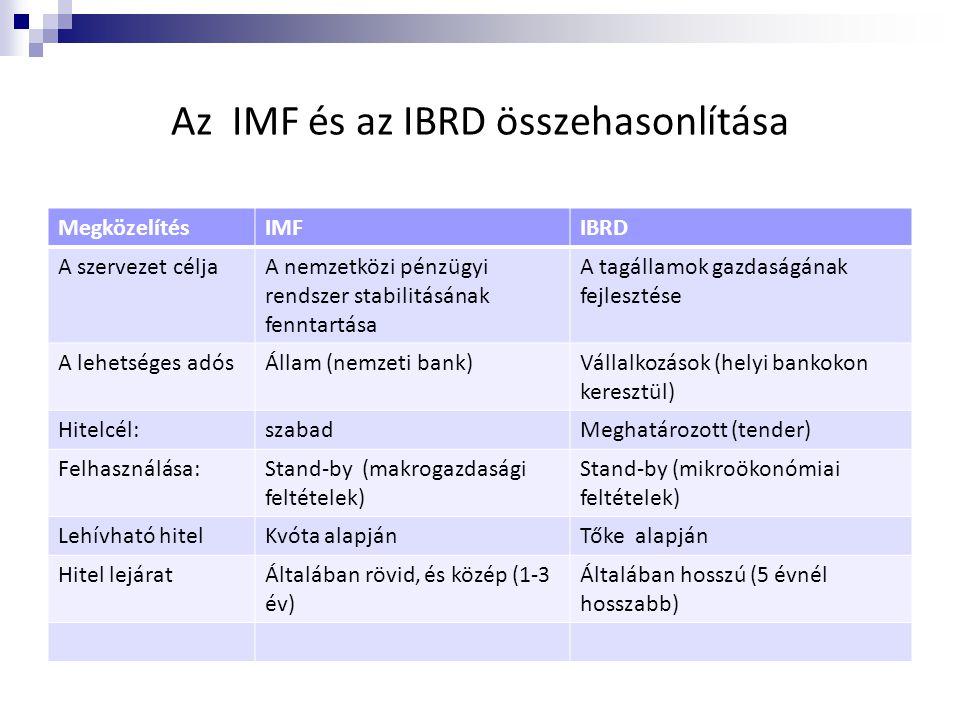 Az IMF és az IBRD összehasonlítása MegközelítésIMFIBRD A szervezet céljaA nemzetközi pénzügyi rendszer stabilitásának fenntartása A tagállamok gazdasá