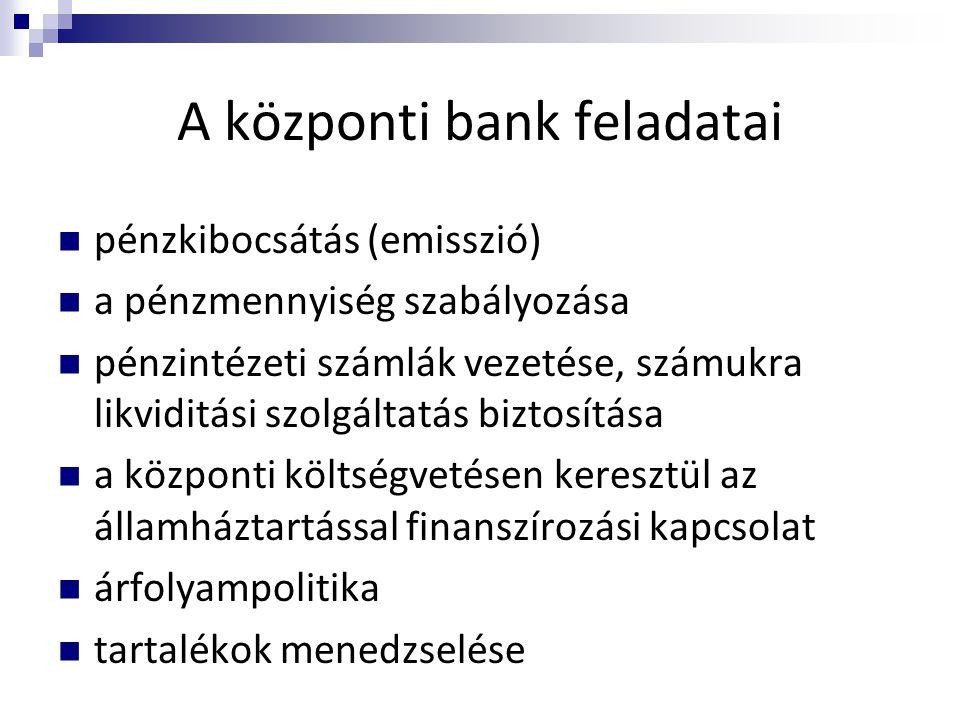 A központi bank feladatai  pénzkibocsátás (emisszió)  a pénzmennyiség szabályozása  pénzintézeti számlák vezetése, számukra likviditási szolgáltatá