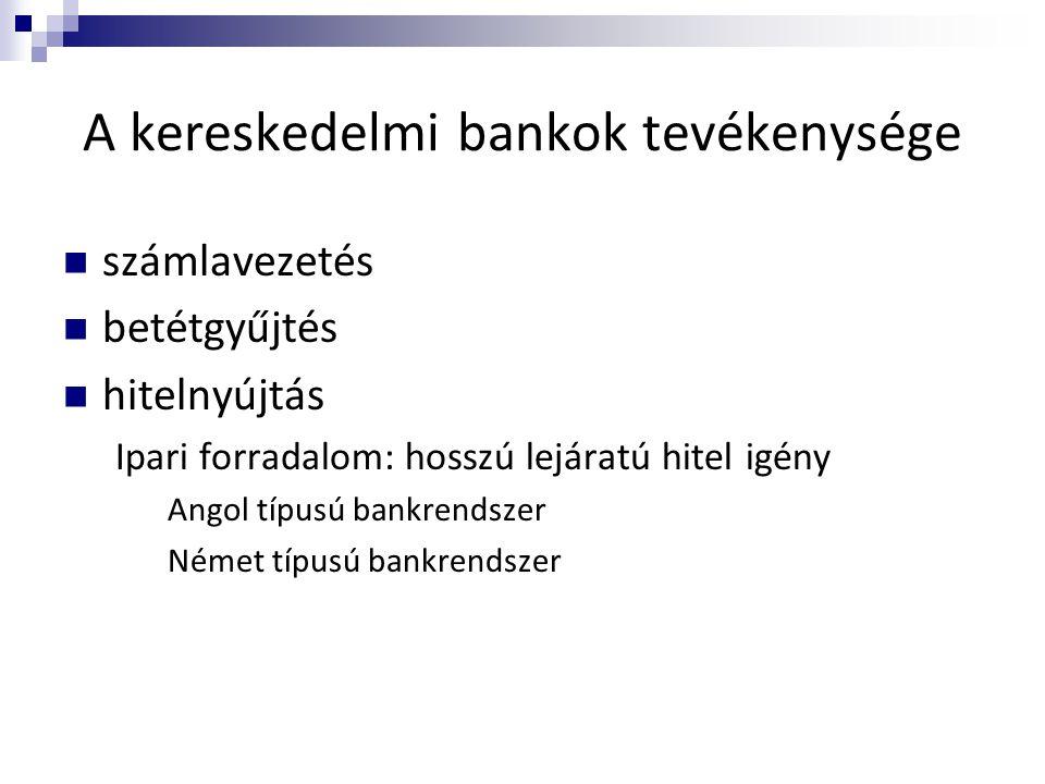 A kereskedelmi bankok tevékenysége  számlavezetés  betétgyűjtés  hitelnyújtás Ipari forradalom: hosszú lejáratú hitel igény Angol típusú bankrendsz