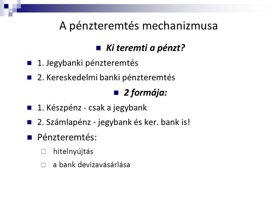 A pénzteremtés mechanizmusa  Ki teremti a pénzt?  1. Jegybanki pénzteremtés  2. Kereskedelmi banki pénzteremtés  2 formája:  1. Készpénz - csak a