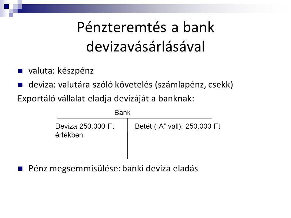 Pénzteremtés a bank devizavásárlásával  valuta: készpénz  deviza: valutára szóló követelés (számlapénz, csekk) Exportáló vállalat eladja devizáját a