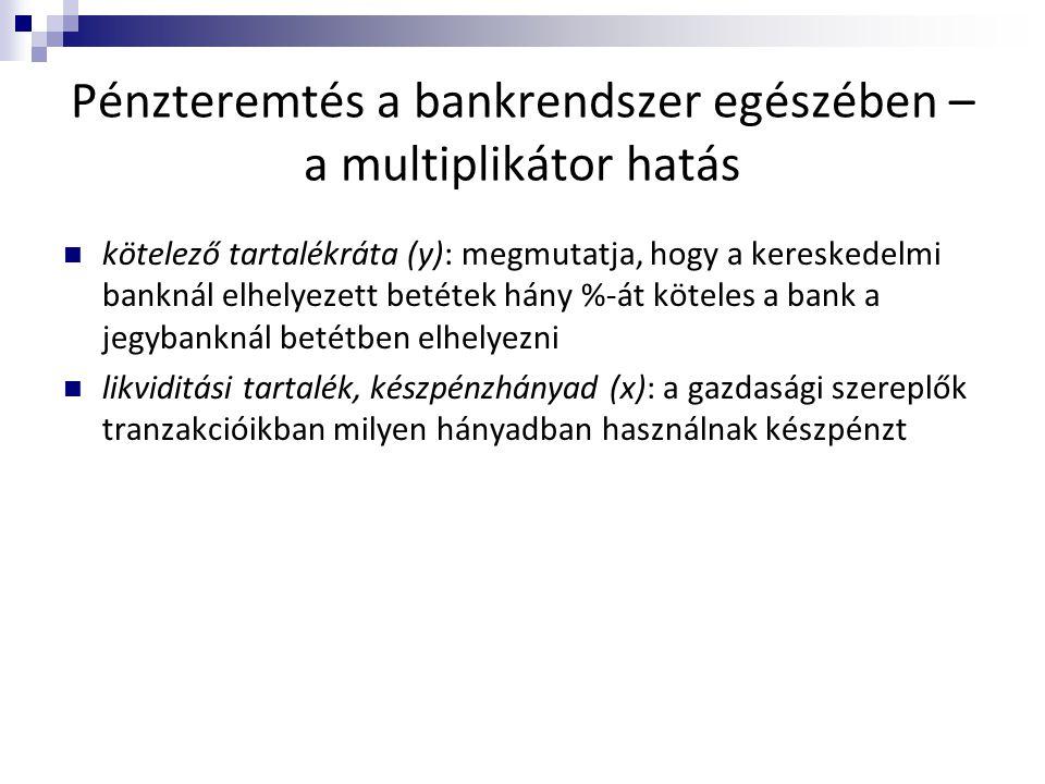 Pénzteremtés a bankrendszer egészében – a multiplikátor hatás  kötelező tartalékráta (y): megmutatja, hogy a kereskedelmi banknál elhelyezett betétek