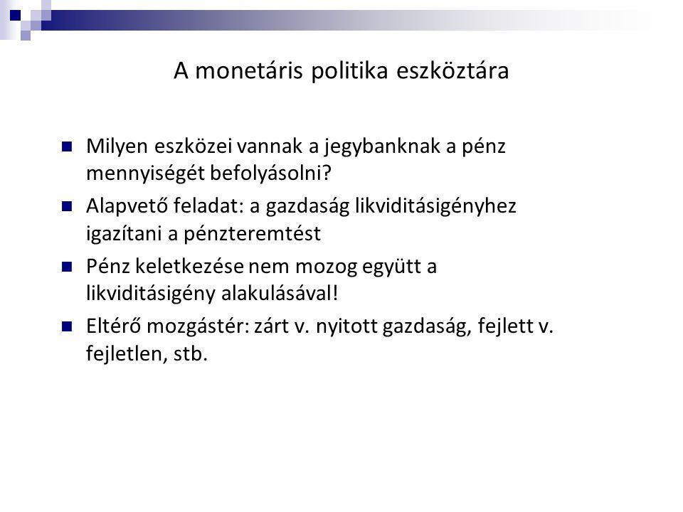 A monetáris politika eszköztára  Milyen eszközei vannak a jegybanknak a pénz mennyiségét befolyásolni?  Alapvető feladat: a gazdaság likviditásigény