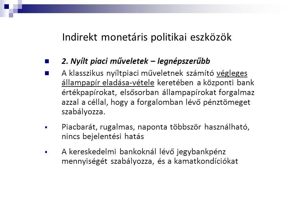 Indirekt monetáris politikai eszközök  2. Nyílt piaci műveletek – legnépszerűbb  A klasszikus nyíltpiaci műveletnek számító végleges állampapír elad