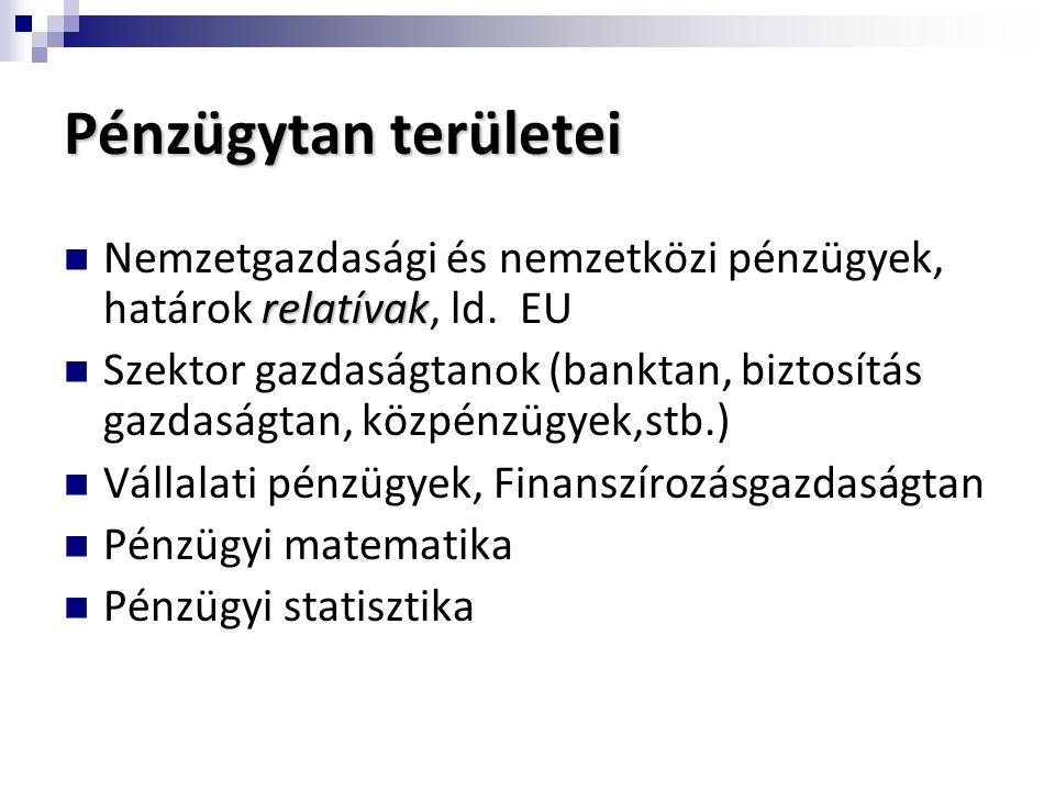 Pénzügytan területei relatívak  Nemzetgazdasági és nemzetközi pénzügyek, határok relatívak, ld. EU  Szektor gazdaságtanok (banktan, biztosítás gazda
