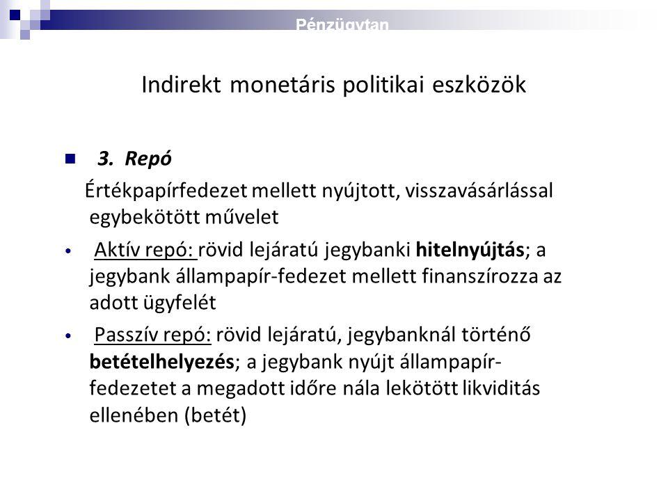 Indirekt monetáris politikai eszközök  3. Repó Értékpapírfedezet mellett nyújtott, visszavásárlással egybekötött művelet • Aktív repó: rövid lejáratú
