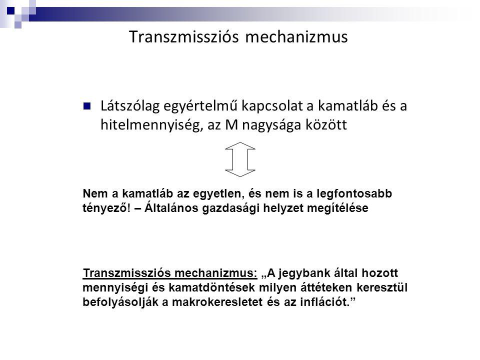 Transzmissziós mechanizmus  Látszólag egyértelmű kapcsolat a kamatláb és a hitelmennyiség, az M nagysága között Nem a kamatláb az egyetlen, és nem is