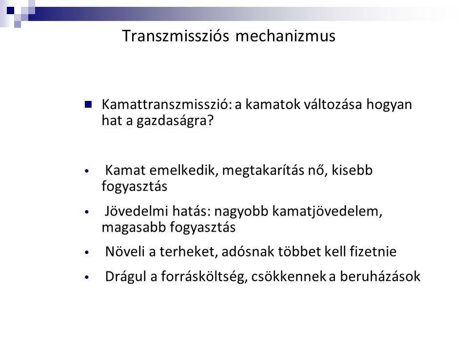 Transzmissziós mechanizmus  Kamattranszmisszió: a kamatok változása hogyan hat a gazdaságra? • Kamat emelkedik, megtakarítás nő, kisebb fogyasztás •