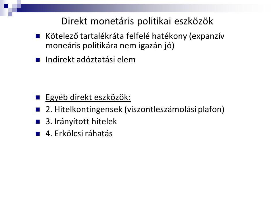 Direkt monetáris politikai eszközök  Kötelező tartalékráta felfelé hatékony (expanzív moneáris politikára nem igazán jó)  Indirekt adóztatási elem 