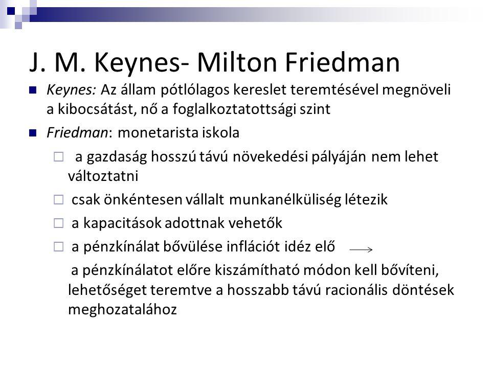 J. M. Keynes- Milton Friedman  Keynes: Az állam pótlólagos kereslet teremtésével megnöveli a kibocsátást, nő a foglalkoztatottsági szint  Friedman: