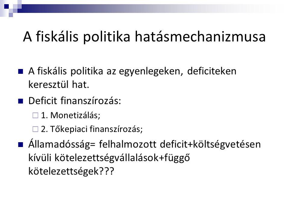 A fiskális politika hatásmechanizmusa  A fiskális politika az egyenlegeken, deficiteken keresztül hat.  Deficit finanszírozás:  1. Monetizálás;  2