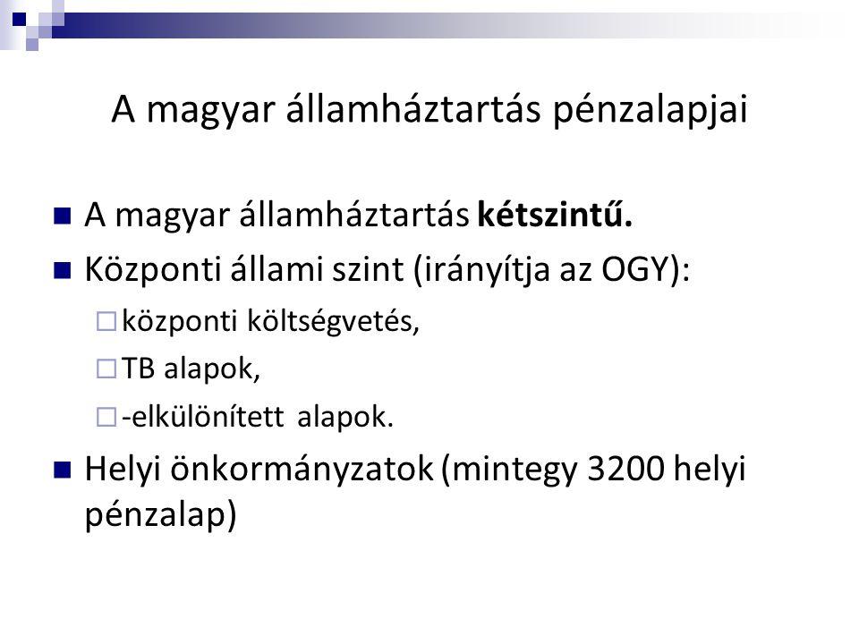 A magyar államháztartás pénzalapjai  A magyar államháztartás kétszintű.  Központi állami szint (irányítja az OGY):  központi költségvetés,  TB ala
